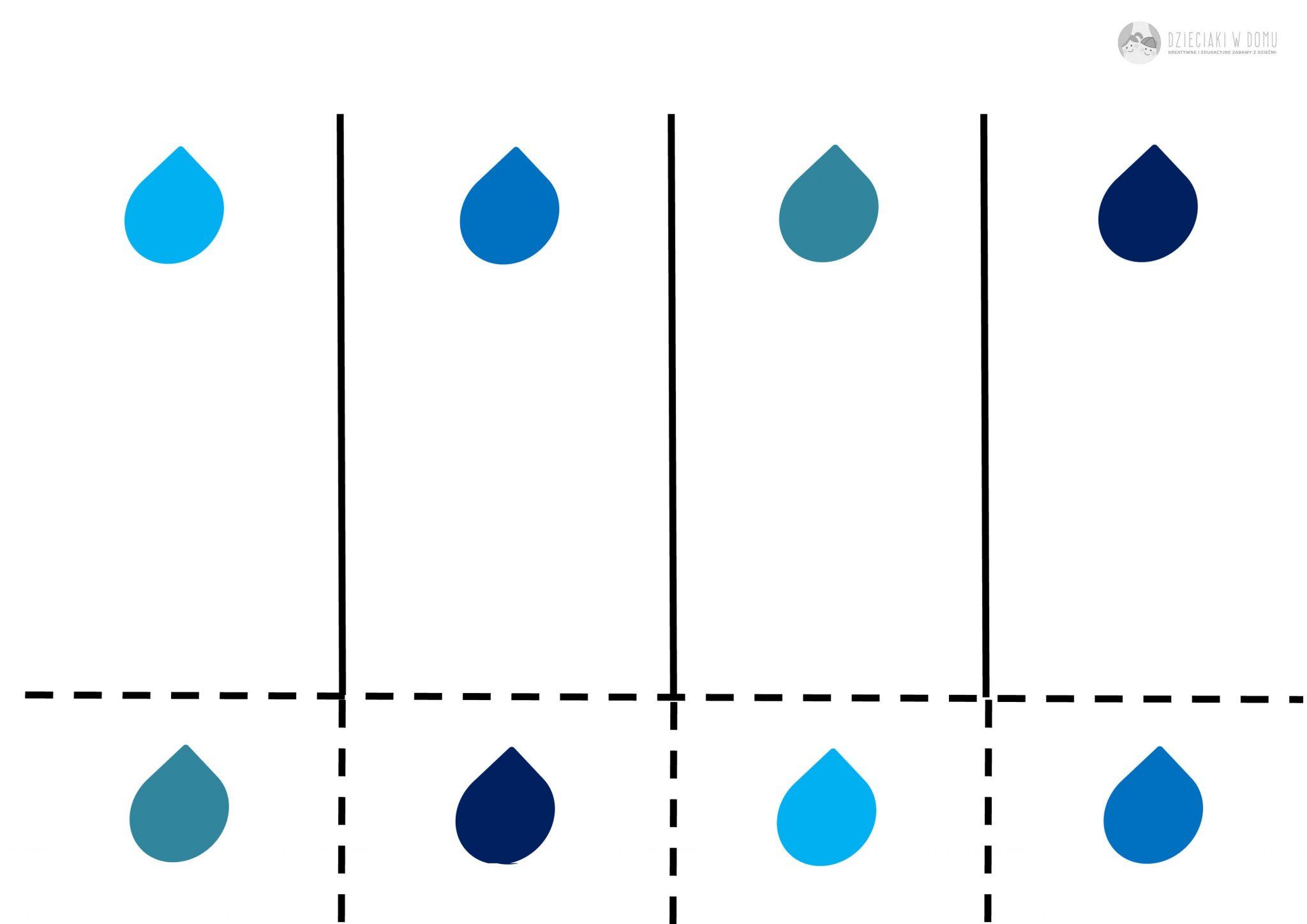 Krople deszczu - odcienie - karta pracy dla dzieci